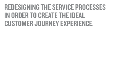 tttBrisa Customer Journey Analysis