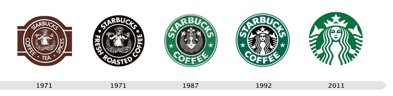 Evolution-Logo-Starbucks4