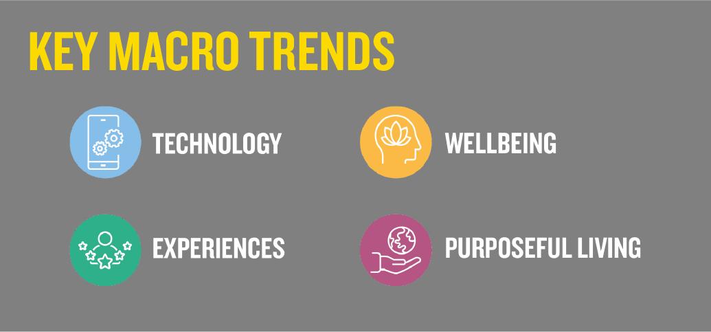 07_key macro trends